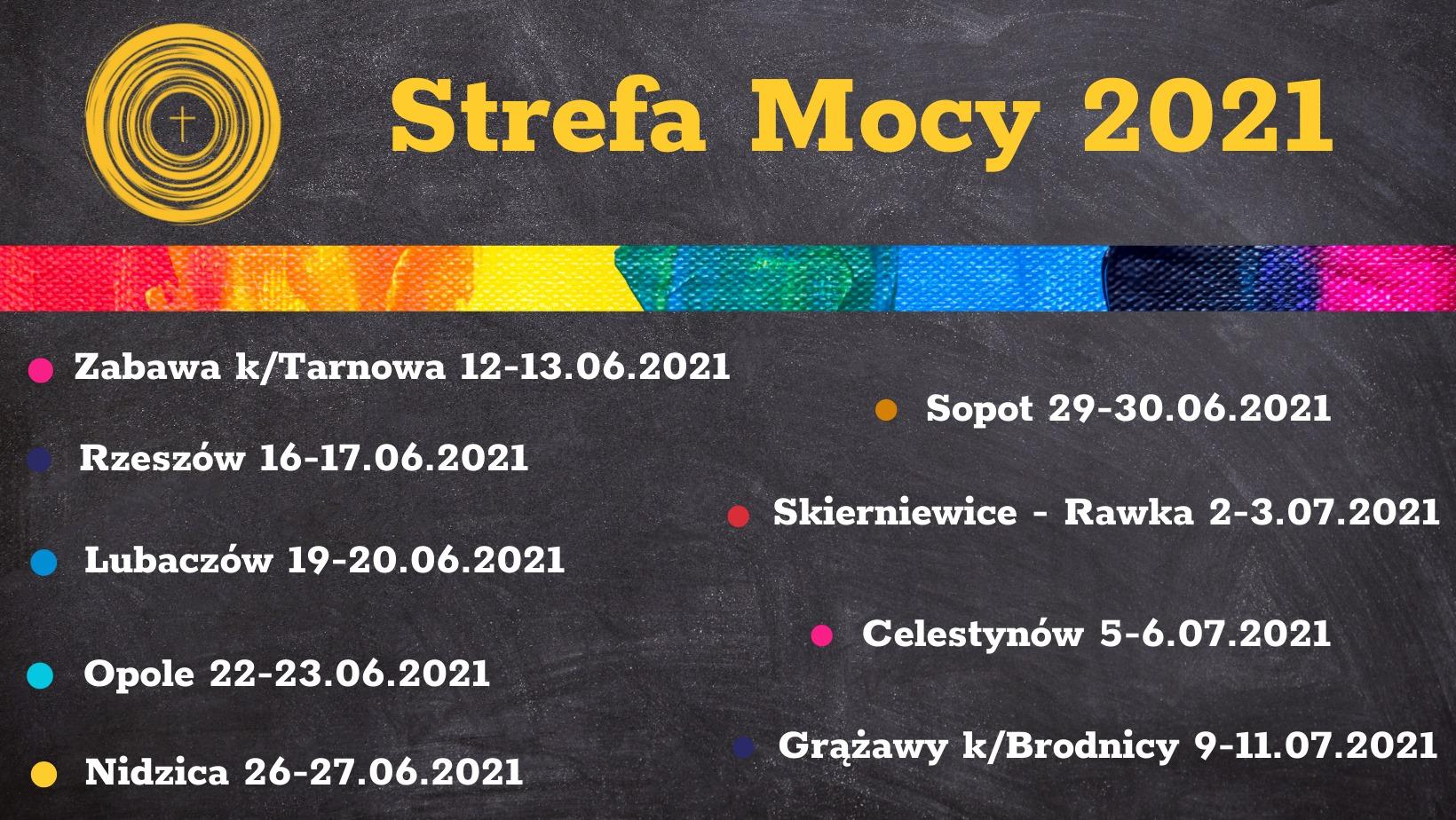 STREFA MOCY w Lubaczowie